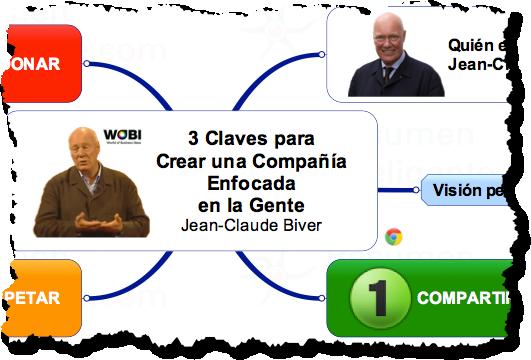 Pantalla_Wobi-3-claves-Jean-Claude-Biver
